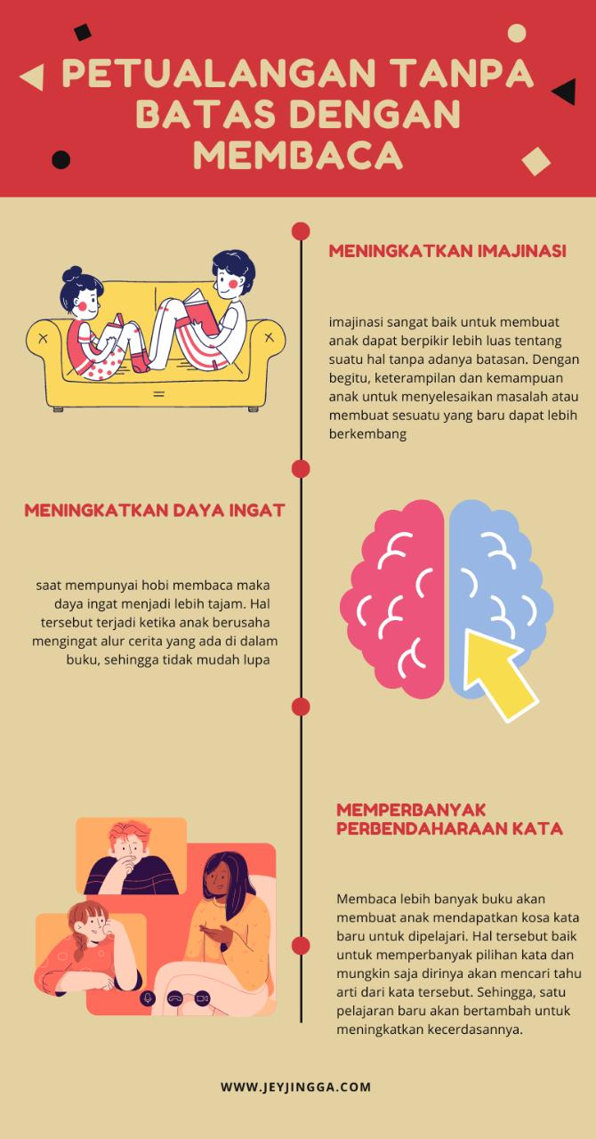 manfaat membaca
