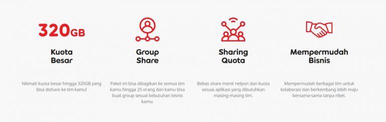 sharing m3