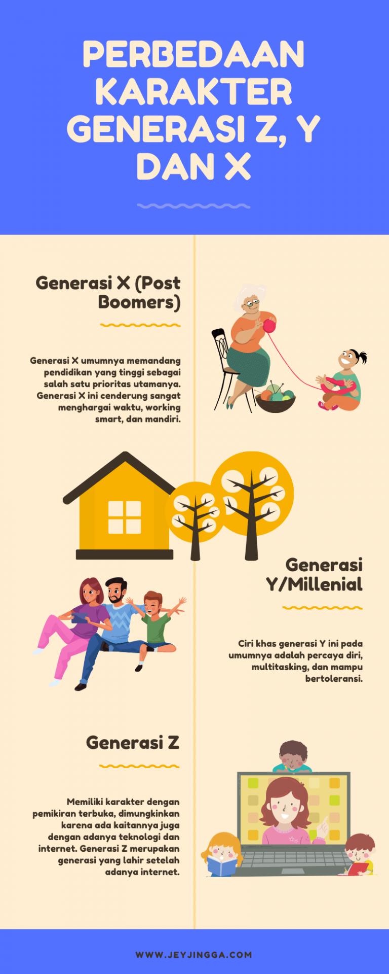pengasuhan lintas generasi