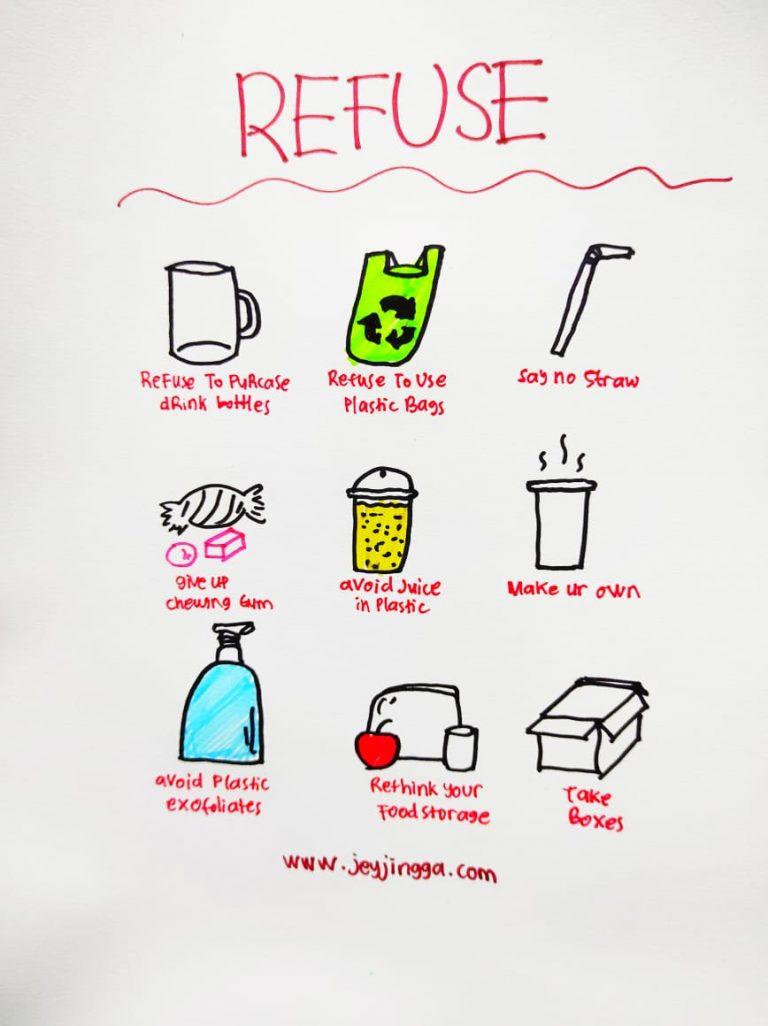 refuse for zero waste cities