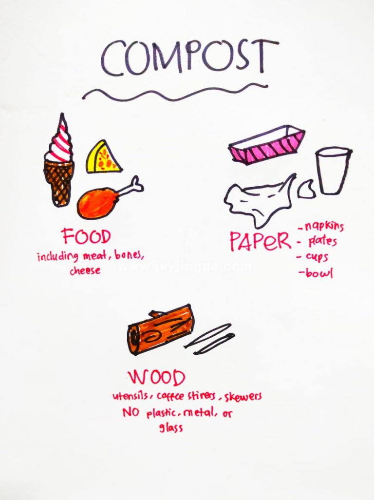 rot for compost